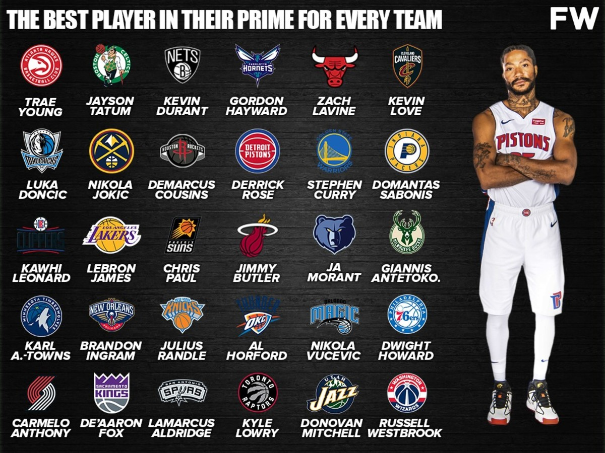 The Best Player In Their Prime For Every Team: Derrick Rose Would Dominate In Detroit