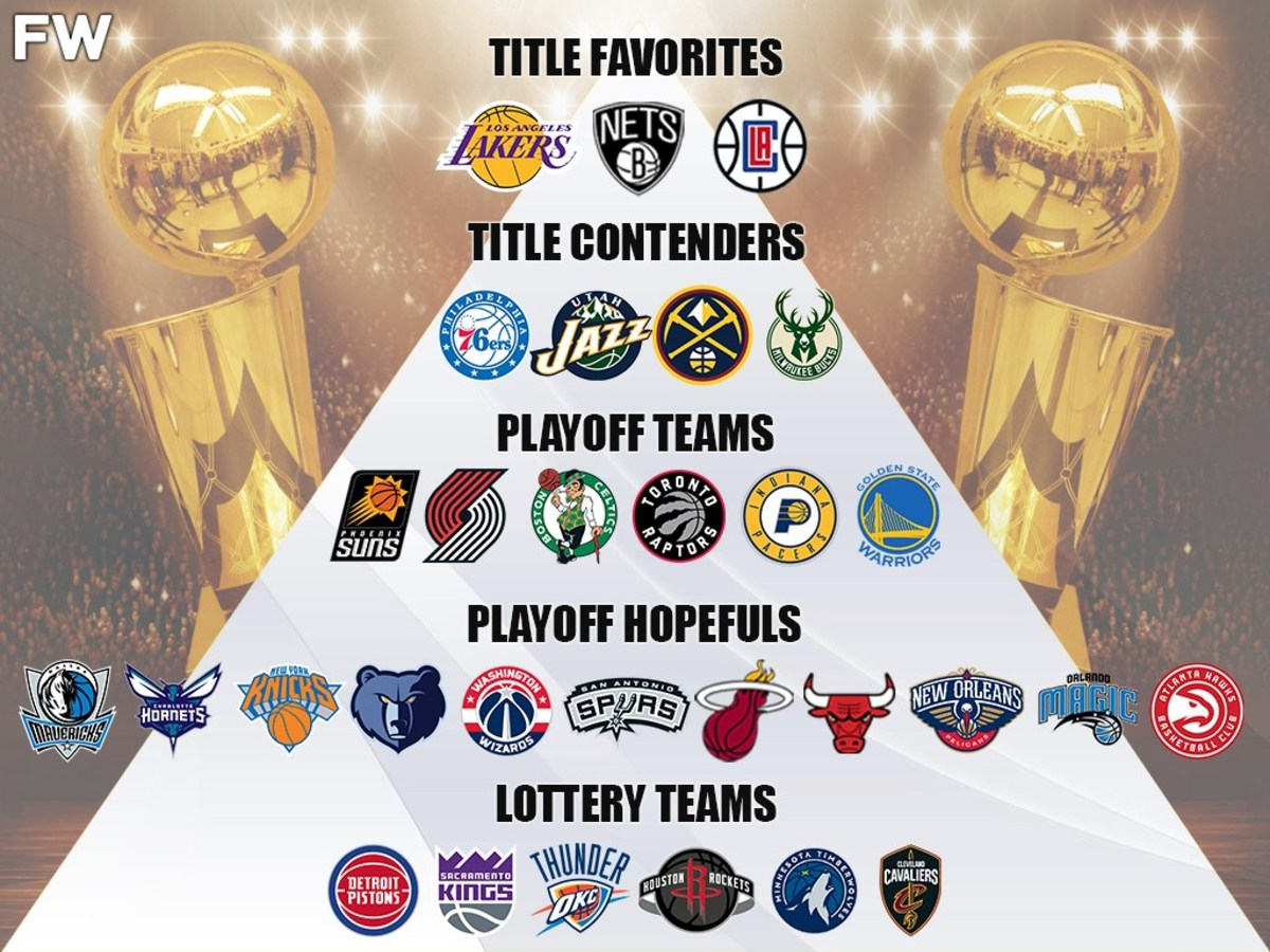 Ranking The Best NBA Teams By Tiers: Lakers, Nets, And Clippers Are Title Favorites