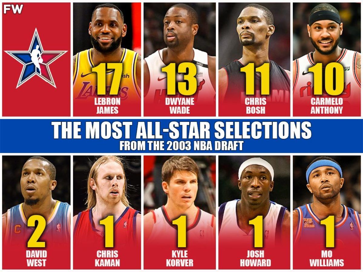 The Most All-Star Selections From The 2003 NBA Draft: LeBron James Only Missed The Game In His Rookie Season