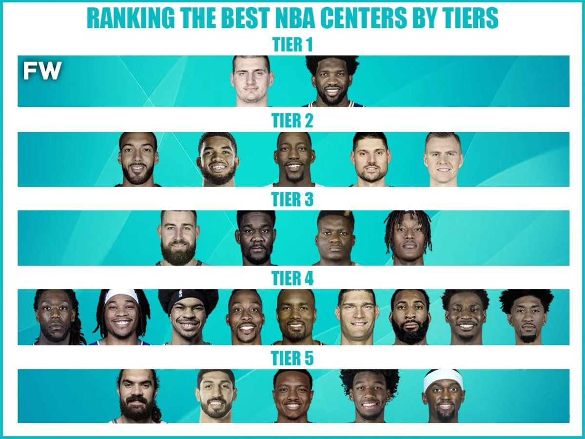 Ranking The Best NBA Centers By Tiers