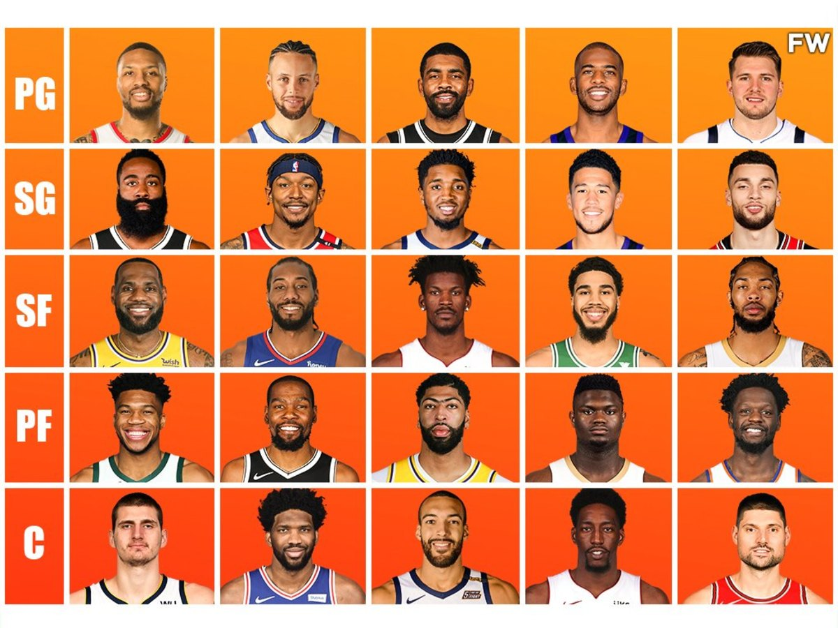 Top 5 Best NBA Players Per Each Position This Season
