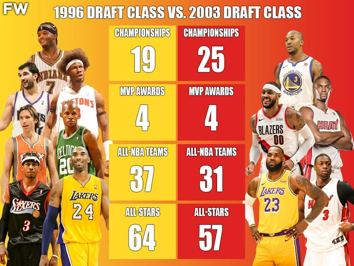 The Full Comparison: 1996 Draft Class vs. 2003 Draft Class