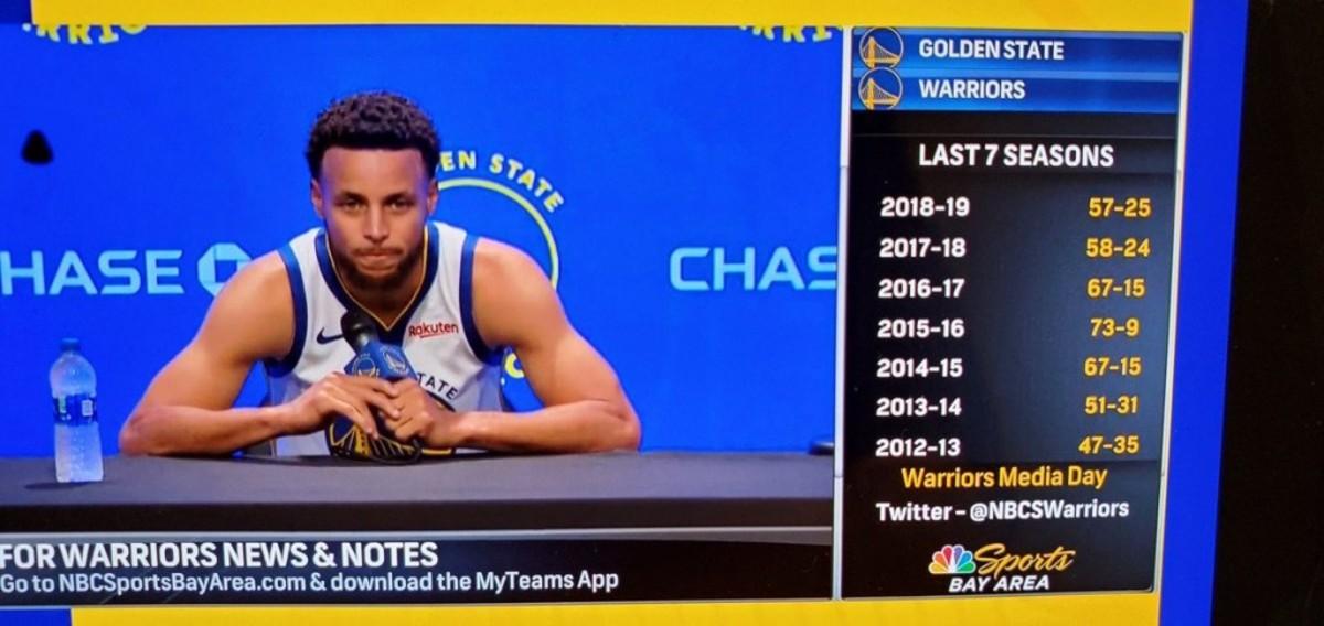 Credit: NBC Sports
