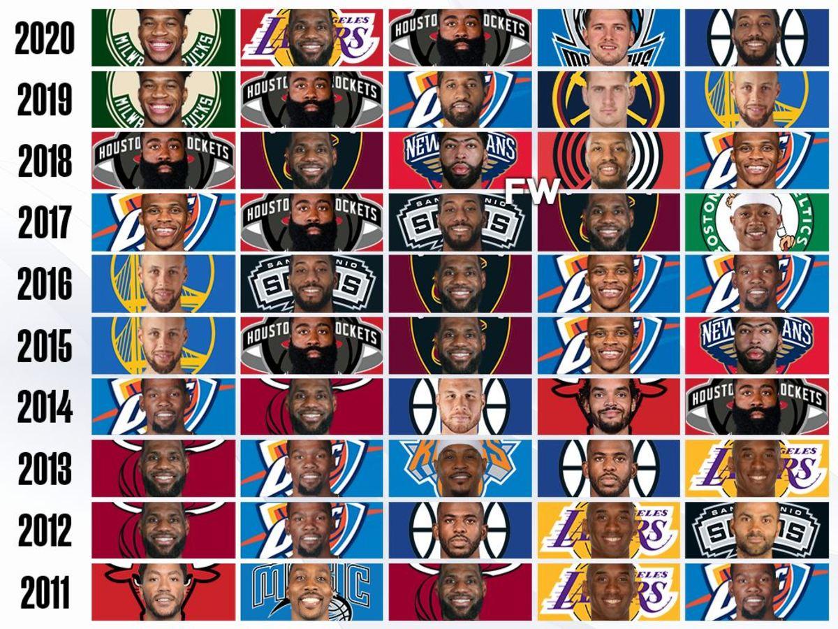 NBA MVP Race: Top 5 Players In MVP Voting In The Last 10 Years