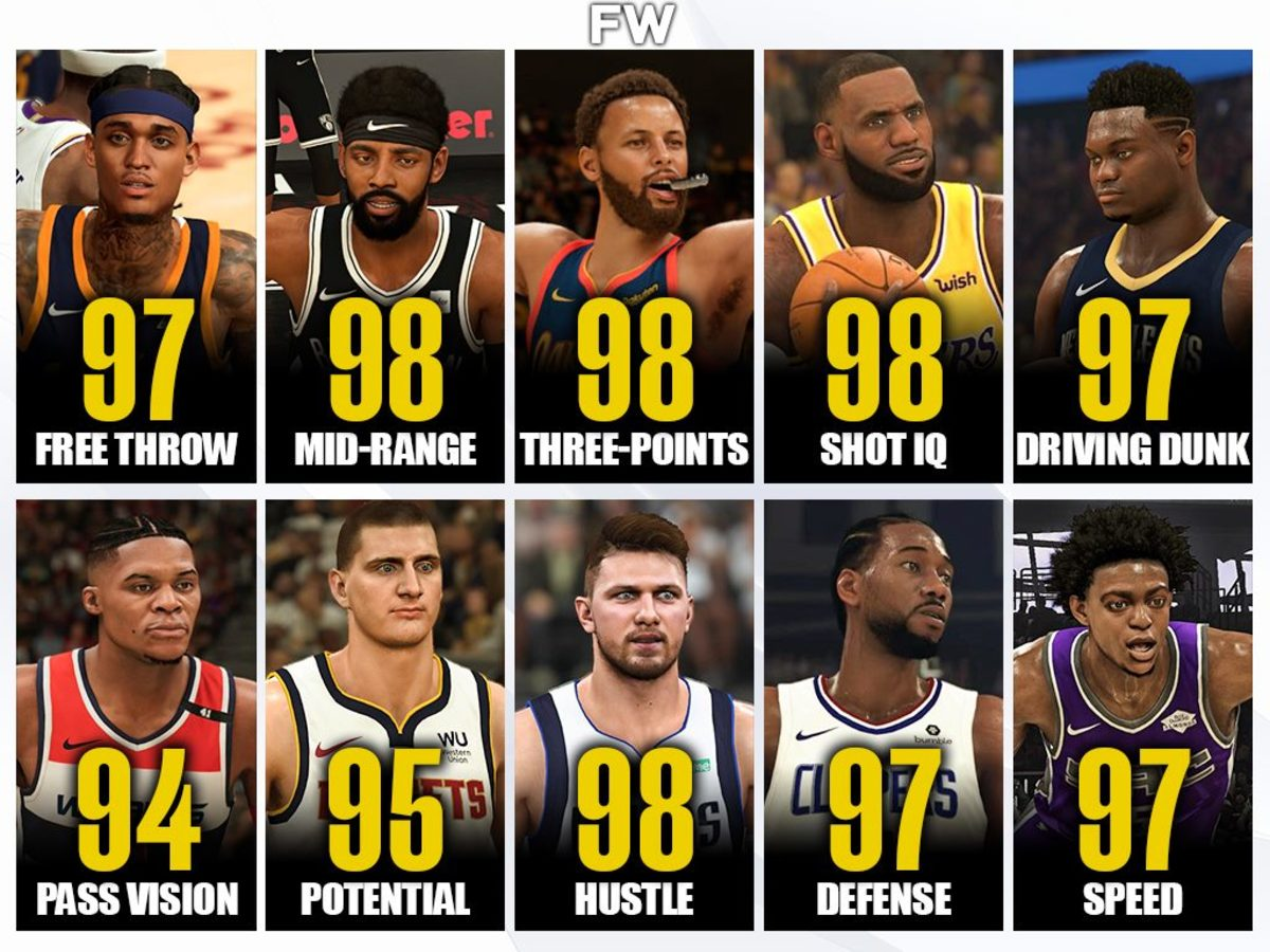 NBA 2K21 Rating Leaders Per Category: Stephen Curry Is Best Three-Point Shooter, LeBron James Has The Best Shot IQ