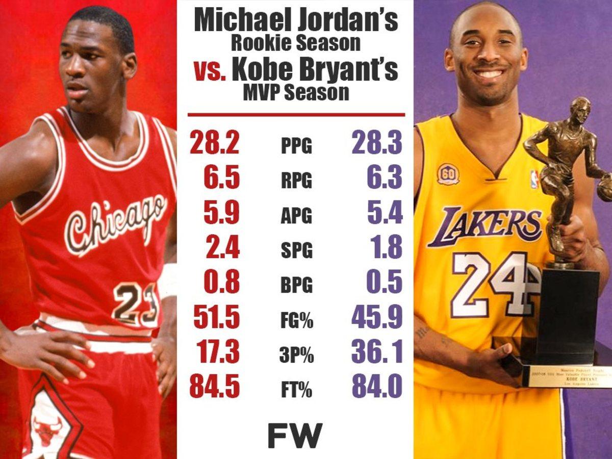 Rookie Michael Jordan vs. MVP Kobe Bryant