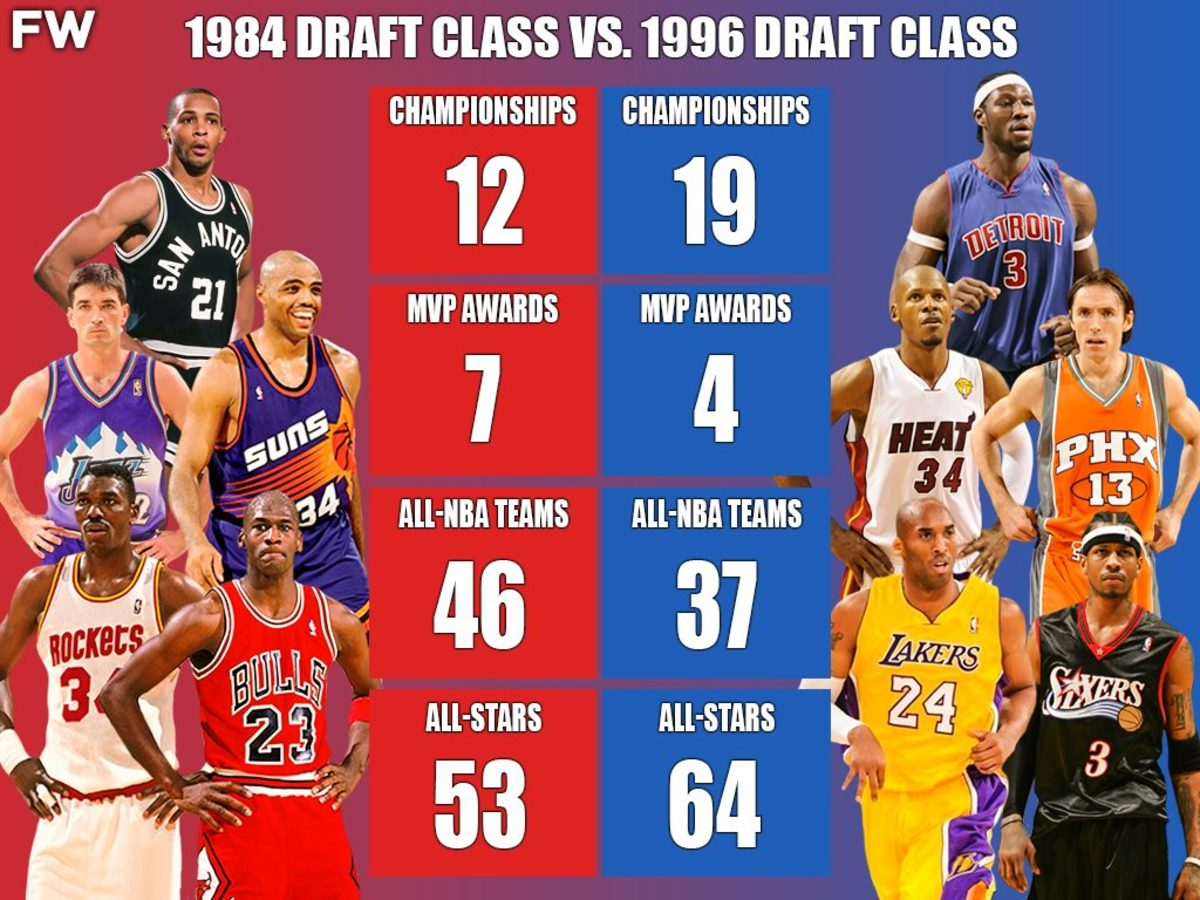 The Full Comparison: 1984 Draft Class vs. 1996 Draft Class