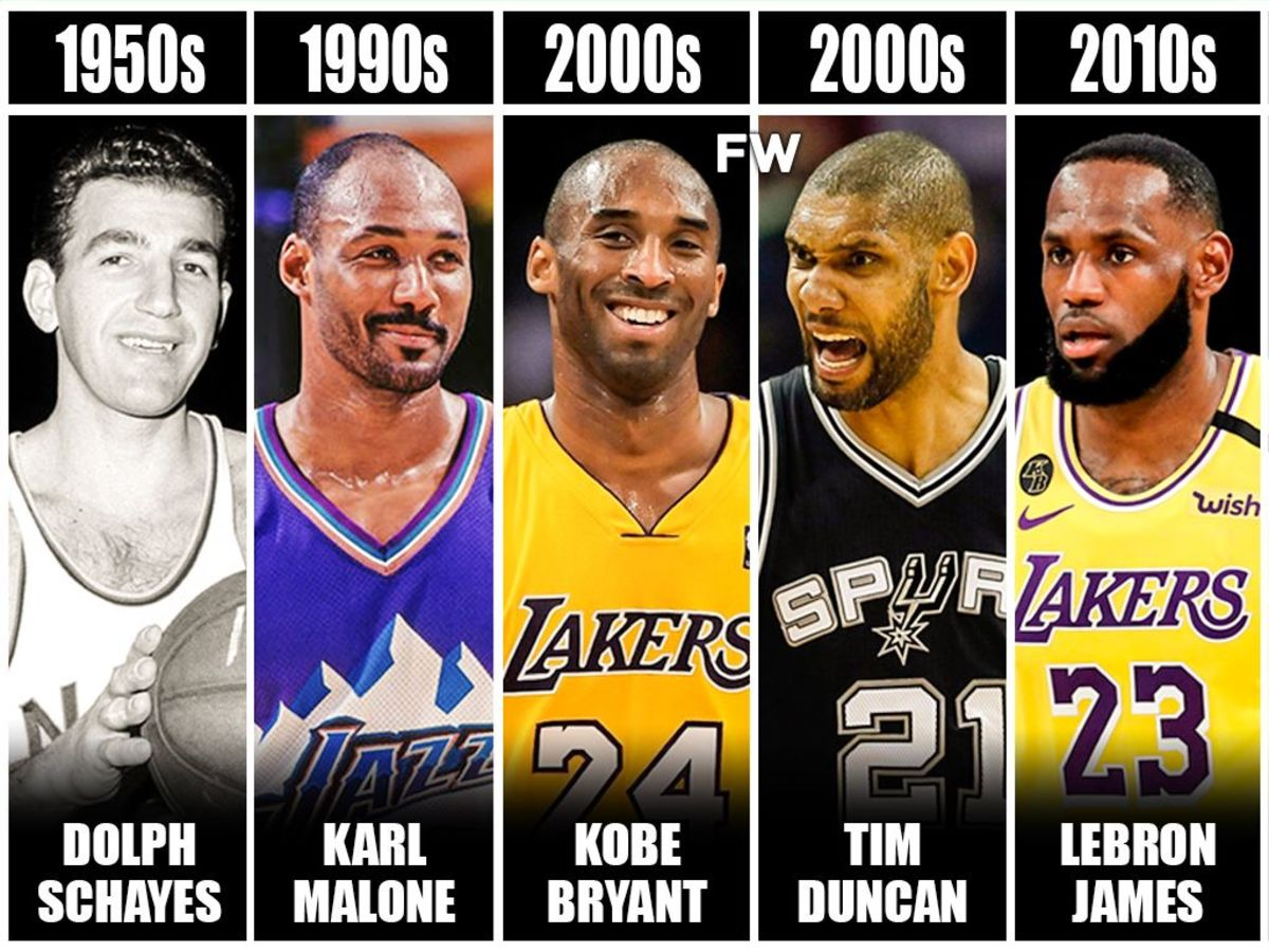 The NBA Players Who Were All-NBA Every Season For A Whole Decade
