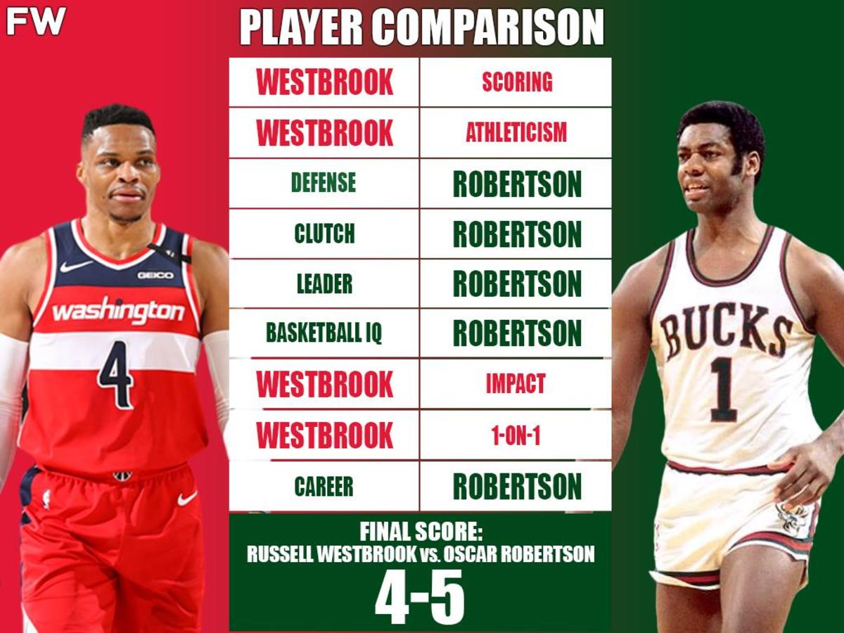 Russell Westbrook vs. Oscar Robertson: Who Is The Better Overall Player?