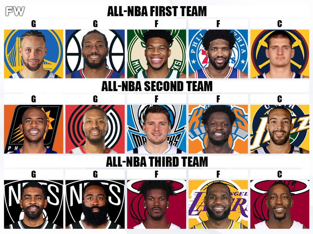 Predicting The 2021 All-NBA Teams: Joel Embiid And Nikola Jokic Could Be Both Selected To First Team
