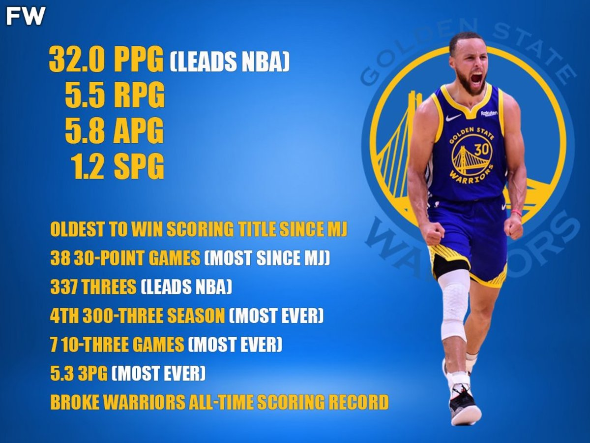 stephen curry graphic