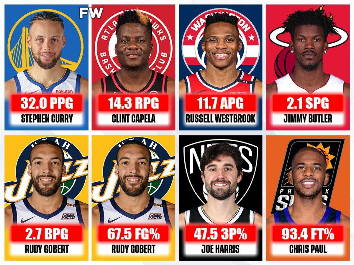 NBA League Leaders For The 2020-21 Season