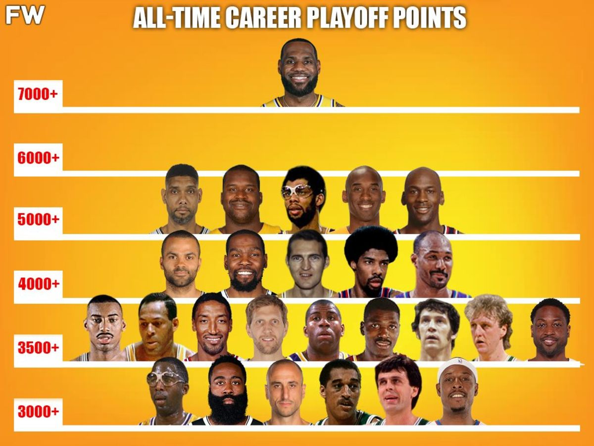 All-Time Career Playoff Points: LeBron James Has A Category Of His Own
