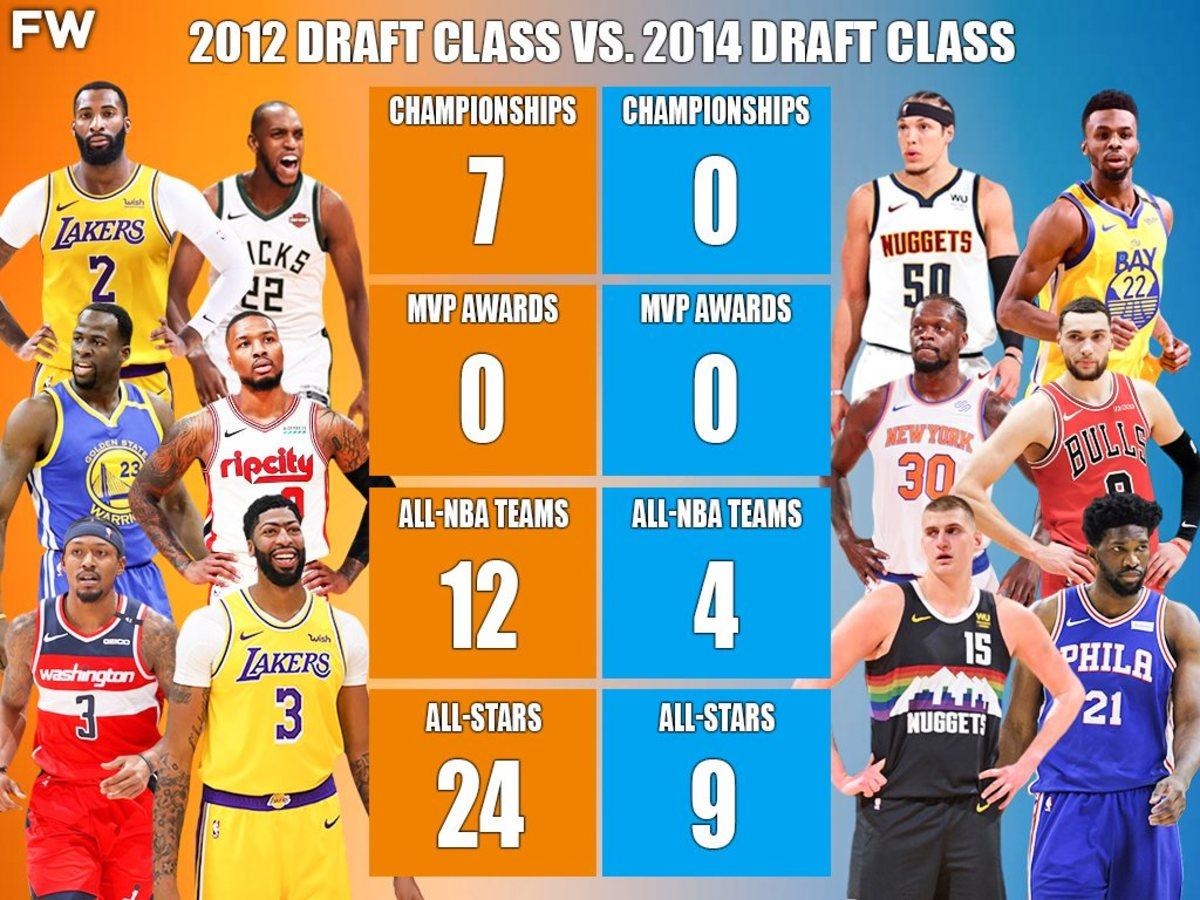 The Full Comparison: 2012 Draft Class vs. 2014 Draft Class
