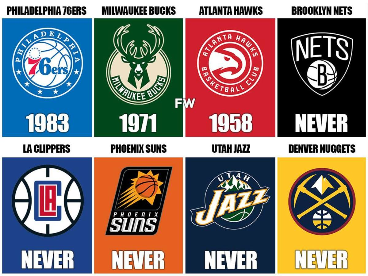 Last NBA Championship for the 8 remaining teams in the Playoffs