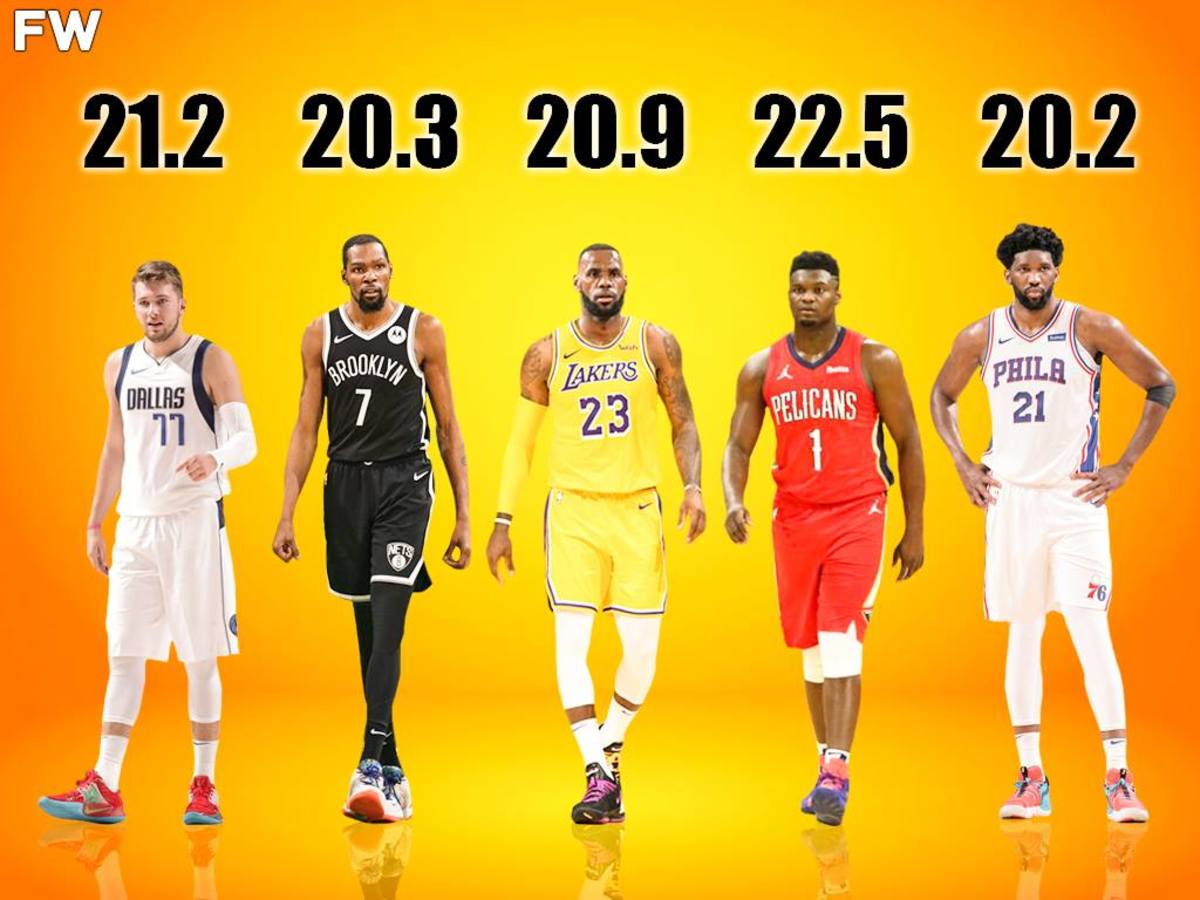 6 Active NBA Players That Have Never Averaged Under 20 Points Per Game In A Season