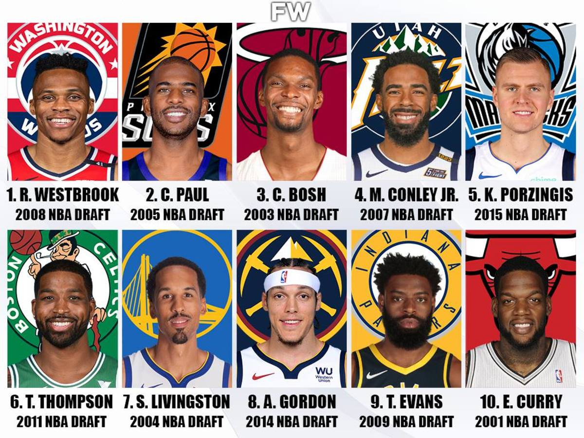Ranking The Last 20 No. 4 Overall Picks: Russell Westbrook Is Still Better Than Chris Paul