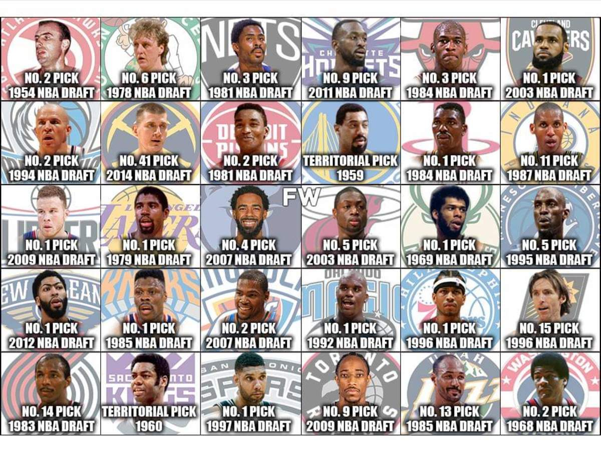 The Greatest Draft Picks By Each NBA Franchise: Bulls And Cavs Made The Best Selections Ever