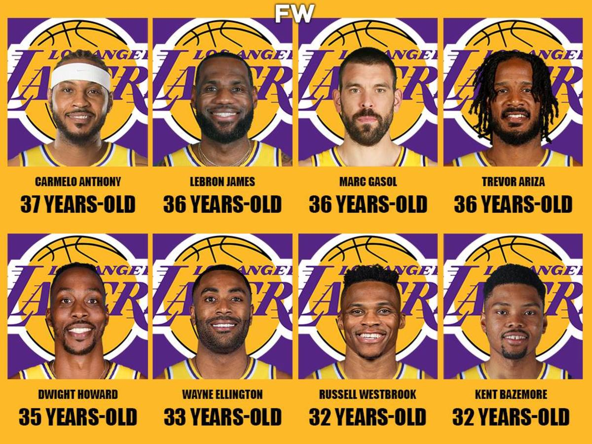 Lakers Ages - Super Old Team