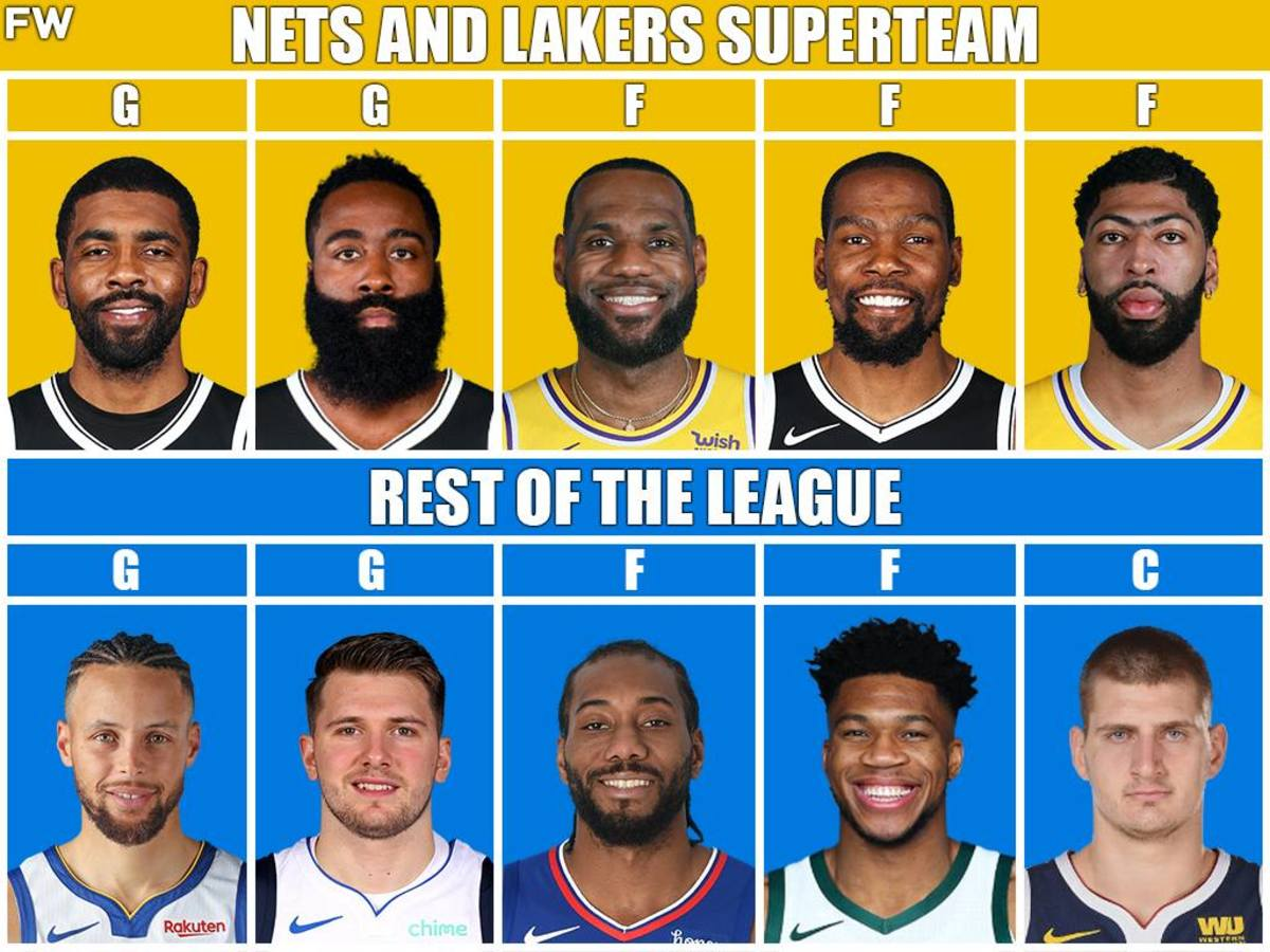 The Nets And Lakers Superteam vs. Rest Of The League: Who Would Win This Game?