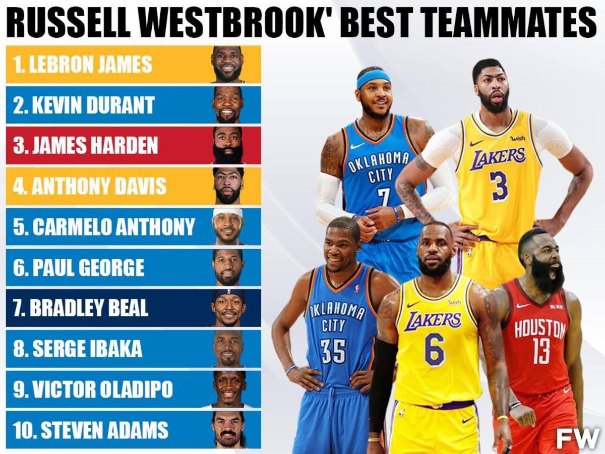 Russell Westbrook' Best Teammates, Ranked 10-1