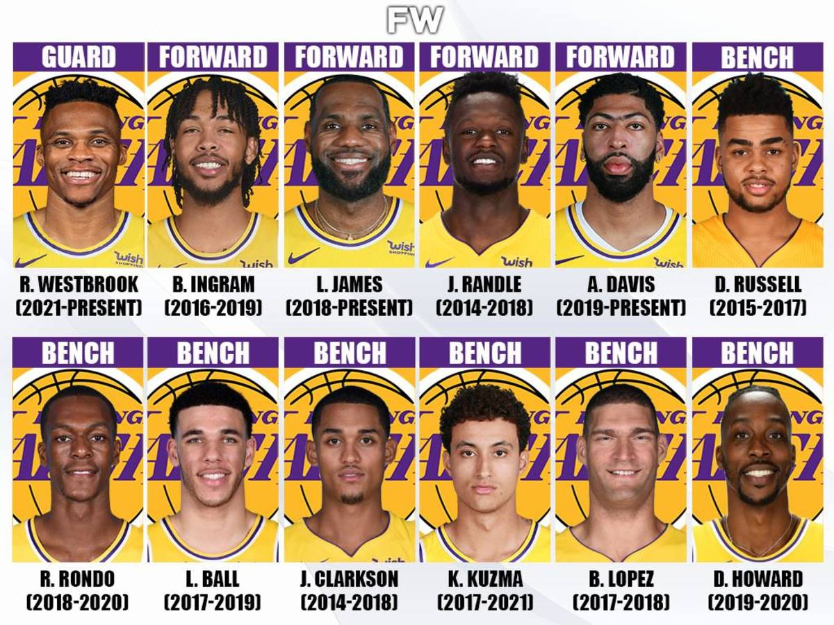 Los Angeles Lakers: Creating The Perfect Roster From Best Active Players Who Have Ever Played For Them