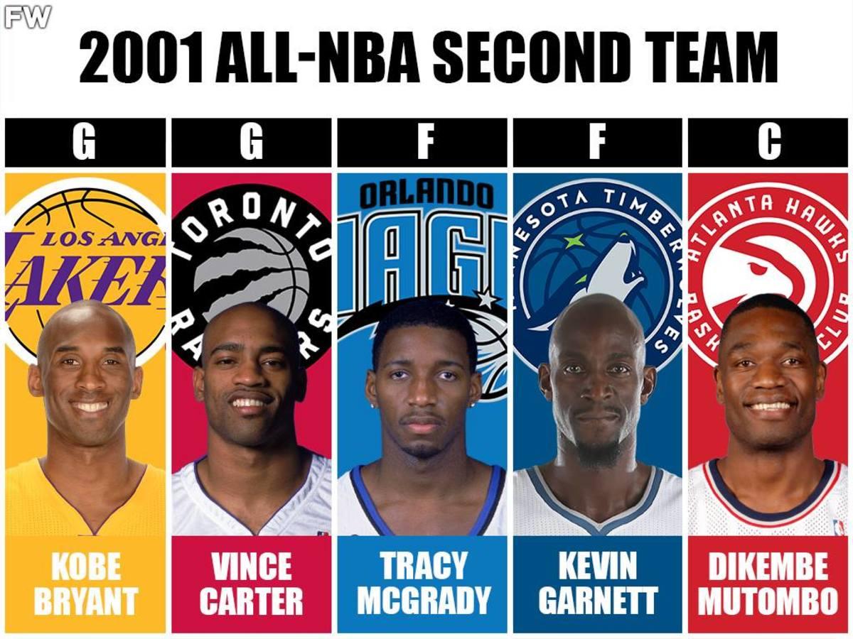 2001 All-NBA Second Team
