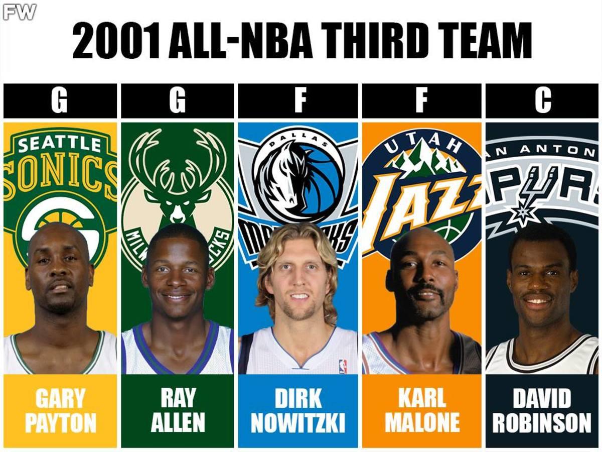 2001 All-NBA Third Team