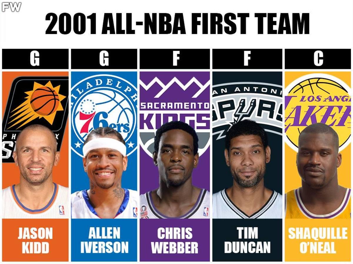 2001 All-NBA First Team