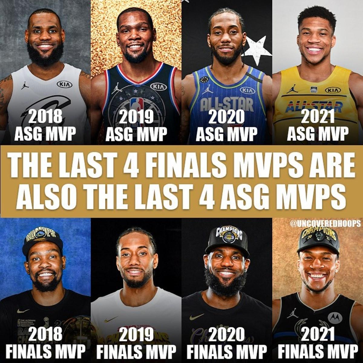 Credit: IG/NBA Uncovered