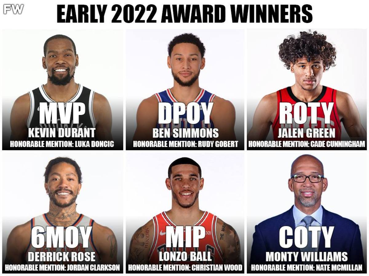 Early 2022 NBA Award Predictions: Kevin Durant Wins His Second MVP, Jalen Green Is Rookie of the Year