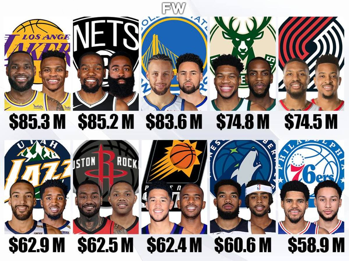 Top 10 Most Expensive NBA Duos For The 2021-22 Season