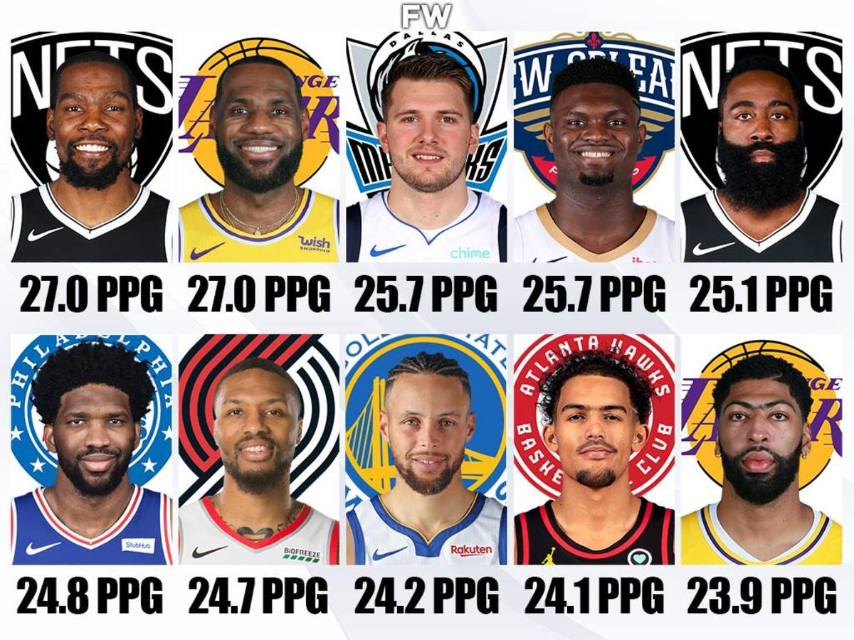 Top 10 Active NBA Players With The Highest Points-Per-Game Average