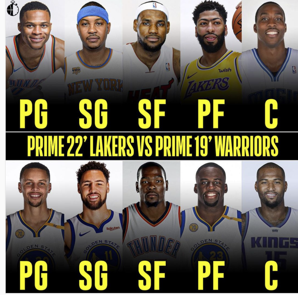 Prime '22 Los Angeles Lakers vs. Prime '19 Golden State Warriors: Who Would Win 7-Game Series?