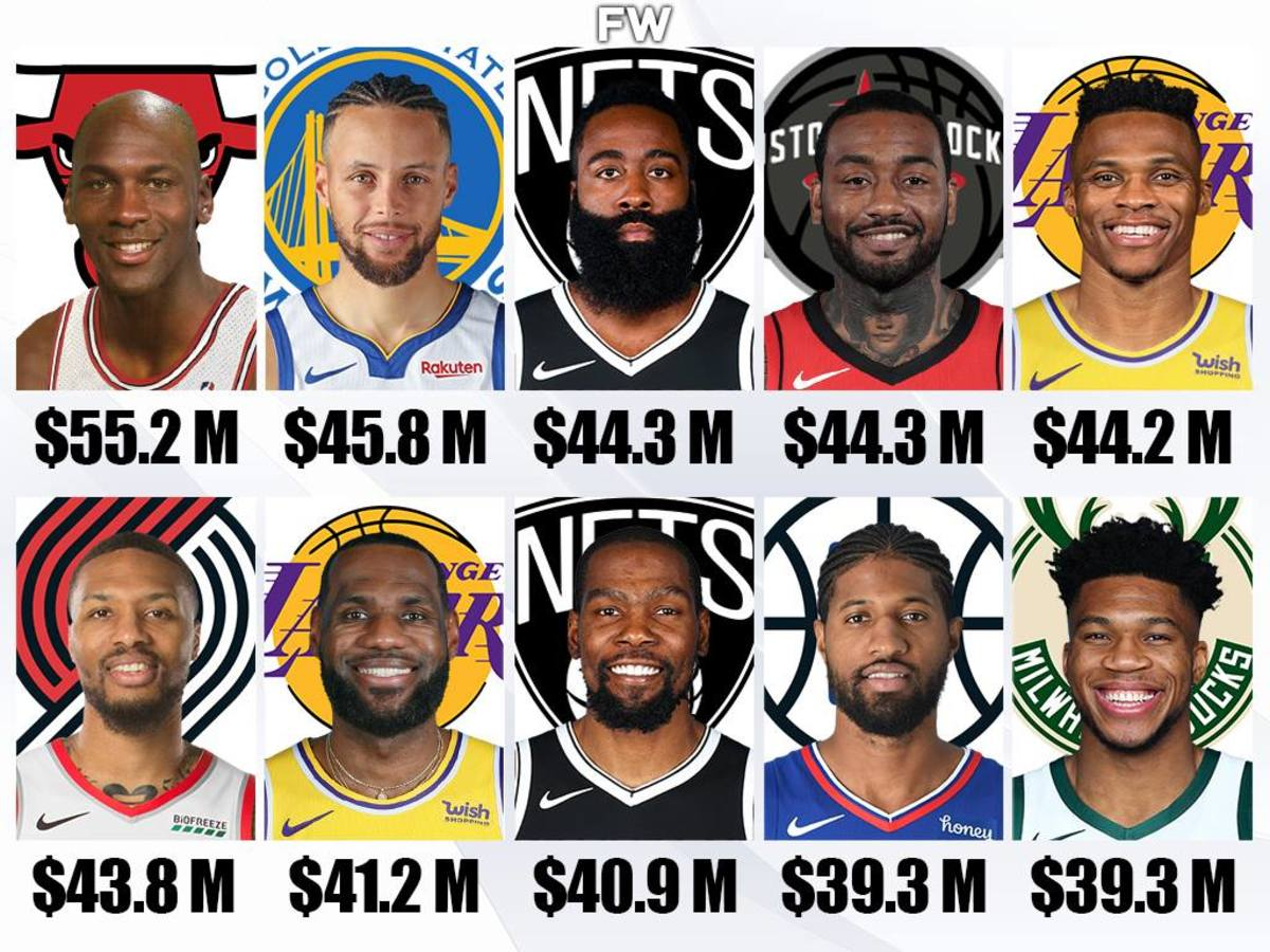 Michael Jordan's 1998 Salary Compared To Today's Highest Contracts: The GOAT Is Still On Top