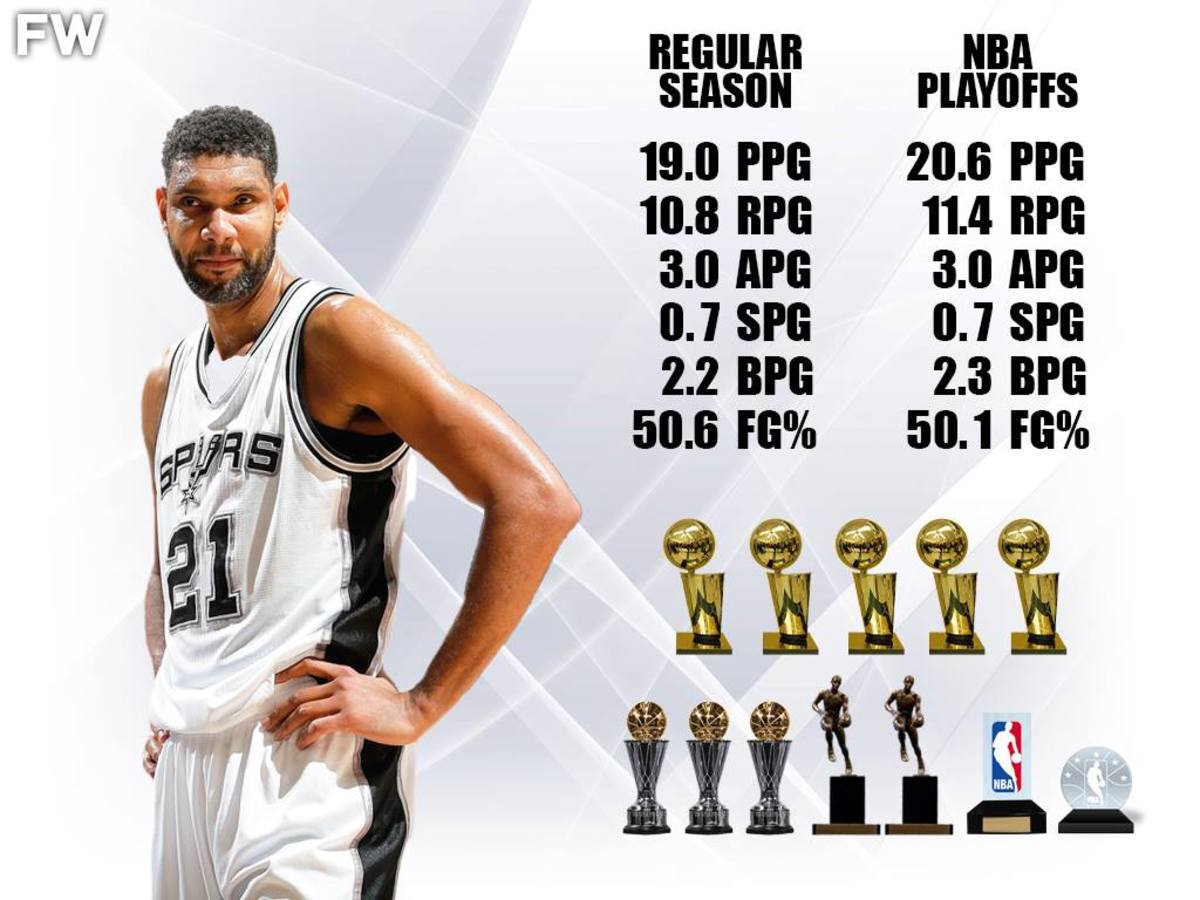 Tim Duncan Is The Most Underappreciated Superstar In NBA History
