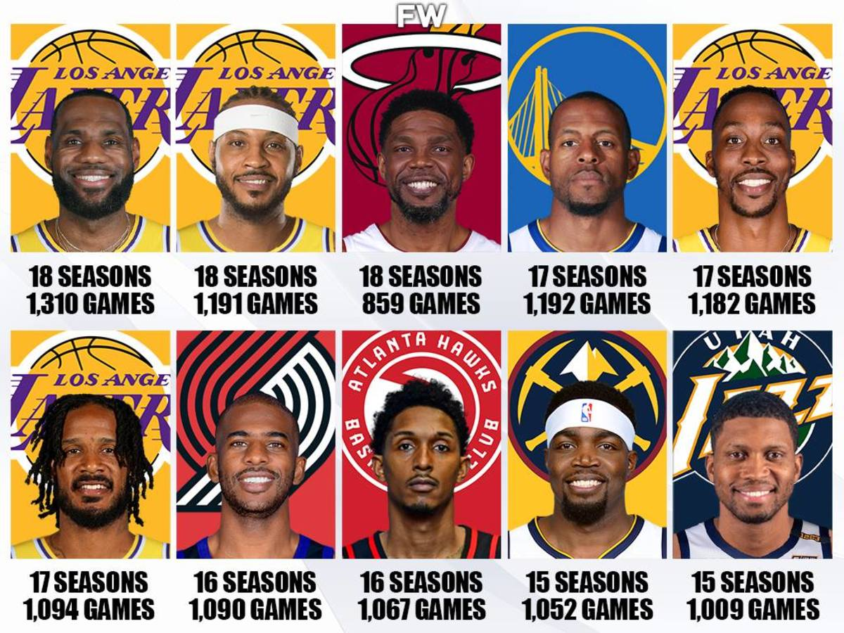 13 Active NBA Players Who Played The Most Seasons: LeBron James, Carmelo Anthony, Udonis Haslem Have Completed 18 Seasons