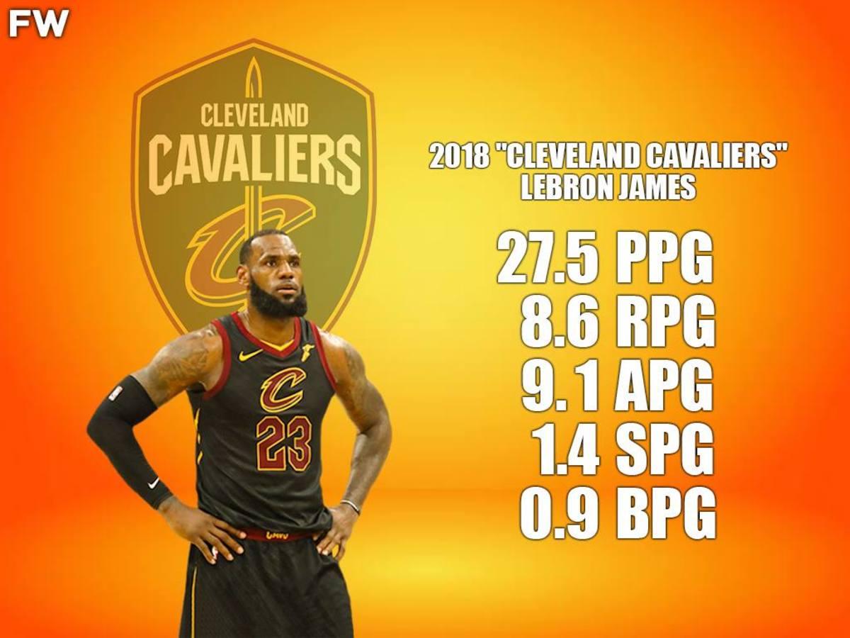"Center: 2018 ""Cleveland Cavaliers"" LeBron James"
