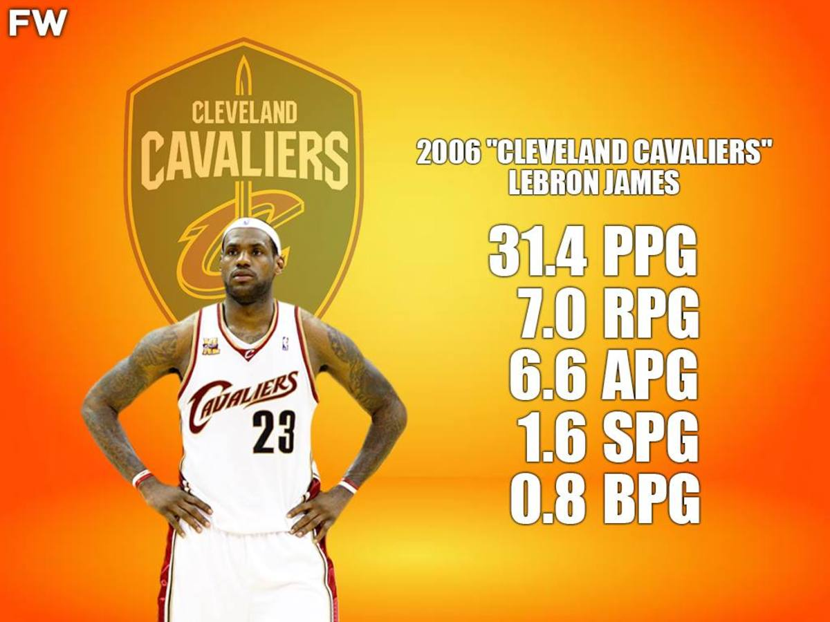"""Shooting Guard: 2006 """"Cleveland Cavaliers"""" LeBron James"""