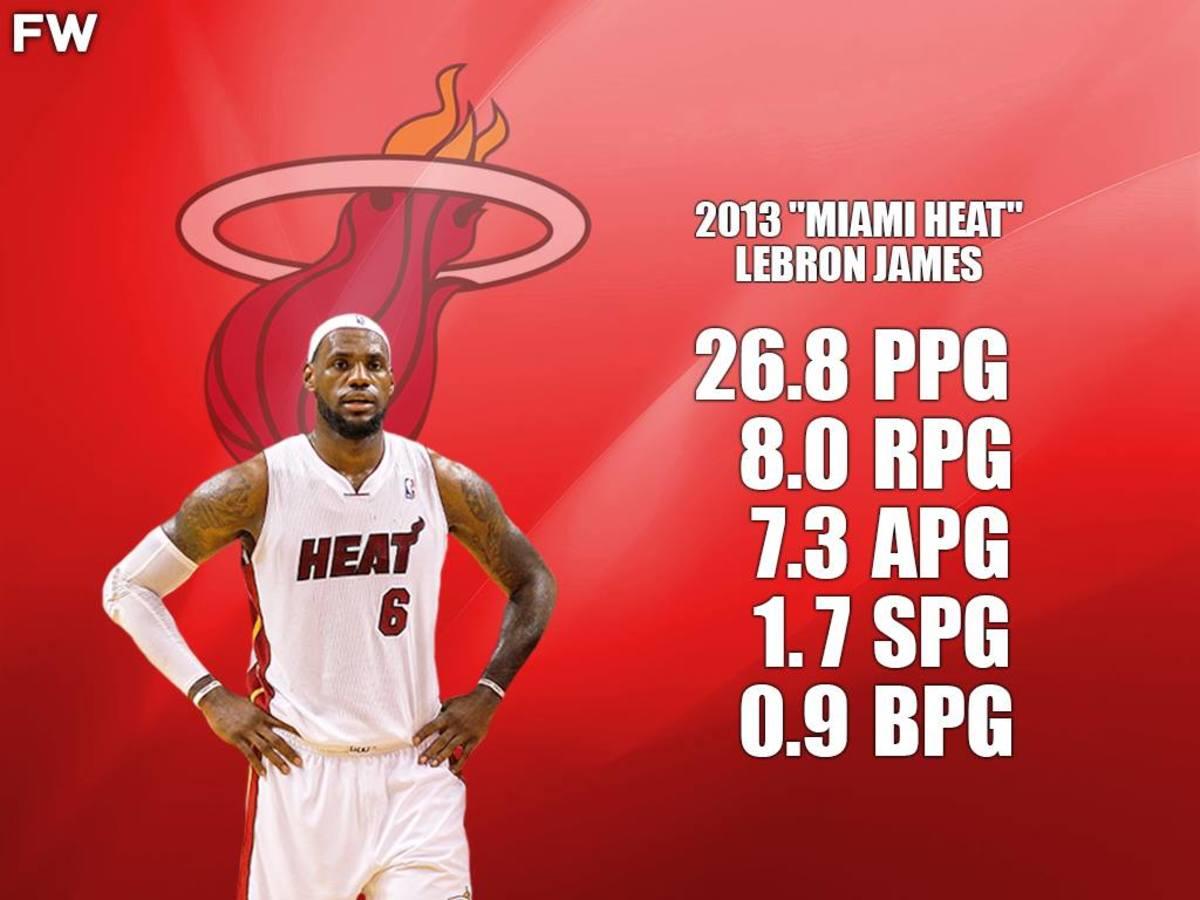 """Small Forward: 2013 """"Miami Heat"""" LeBron James"""