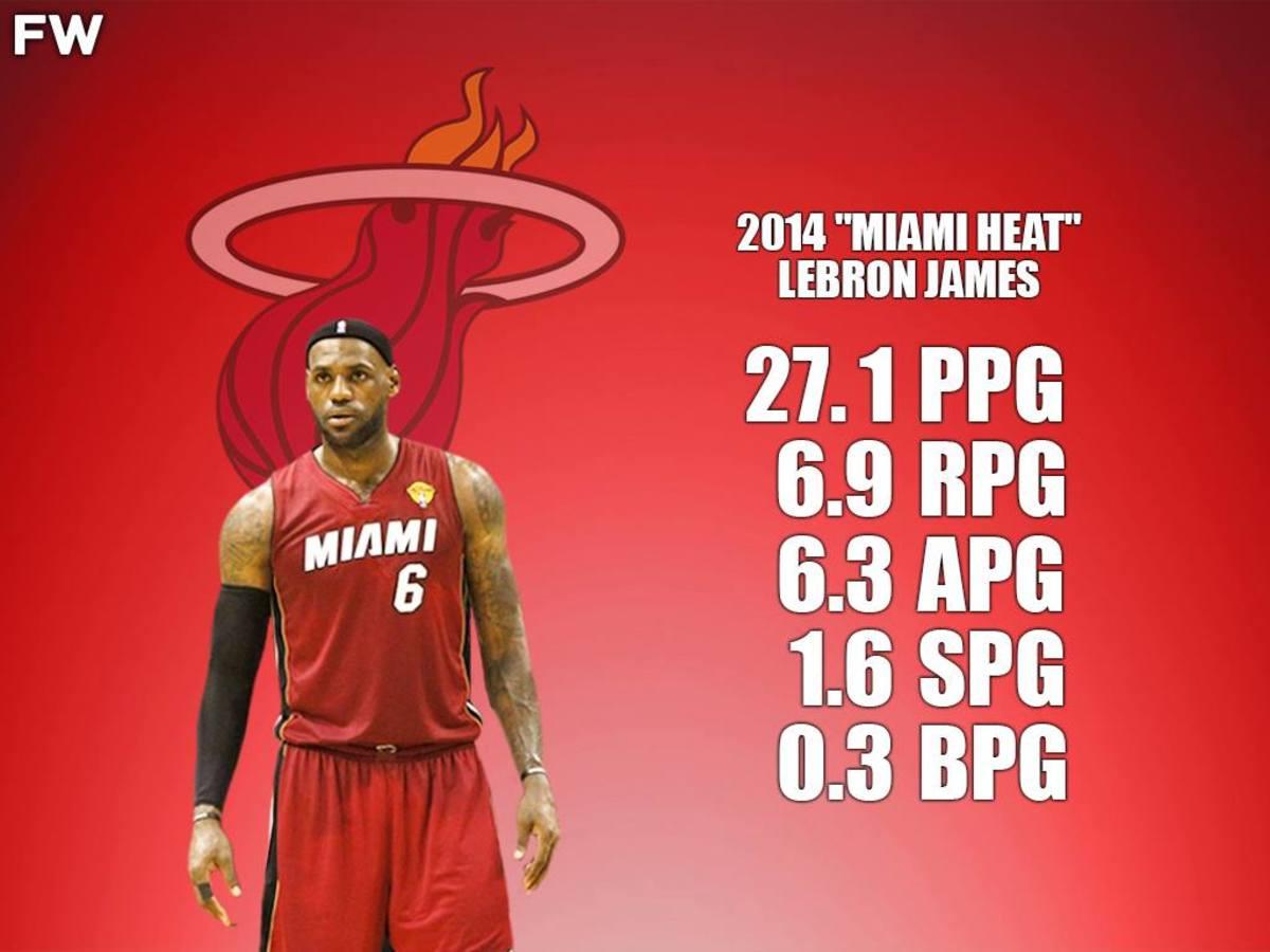 """Power Forward: 2014 """"Miami Heat"""" LeBron James"""