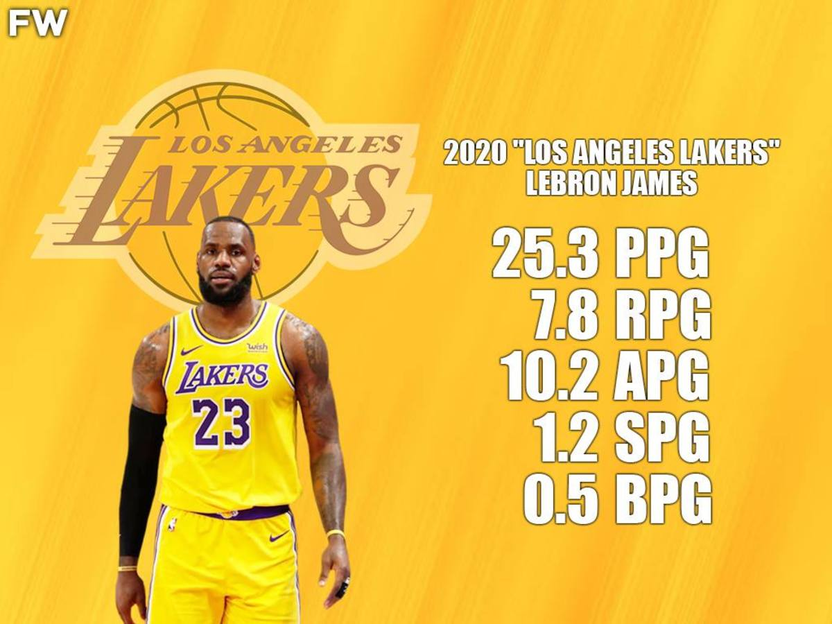 """Point Guard: 2020 """"Los Angeles Lakers"""" LeBron James"""
