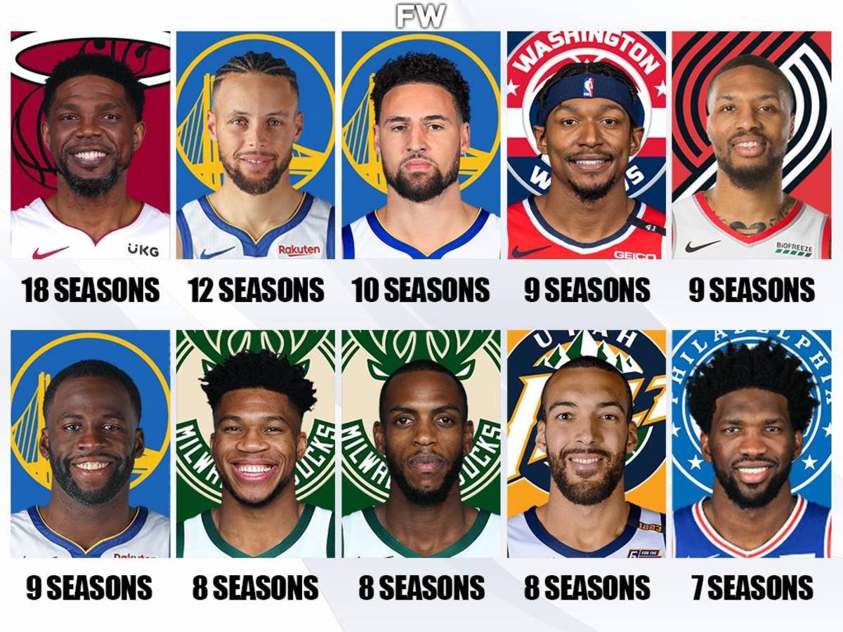 The Top 13 Longest-Tenured Active Players With One Team: It's All About Loyalty