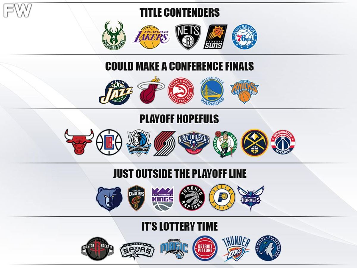 Ranking The Best And Worst NBA Teams By Tiers: Bucks, Lakers And Nets Are Clear-Cut Title Favorites