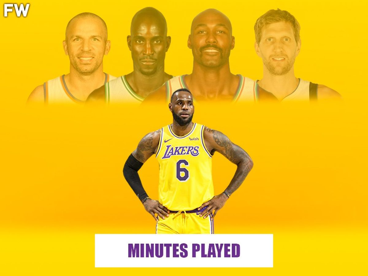 minutes played
