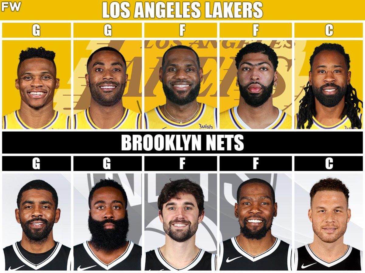 Starting Lineups Lakers vs. Nets
