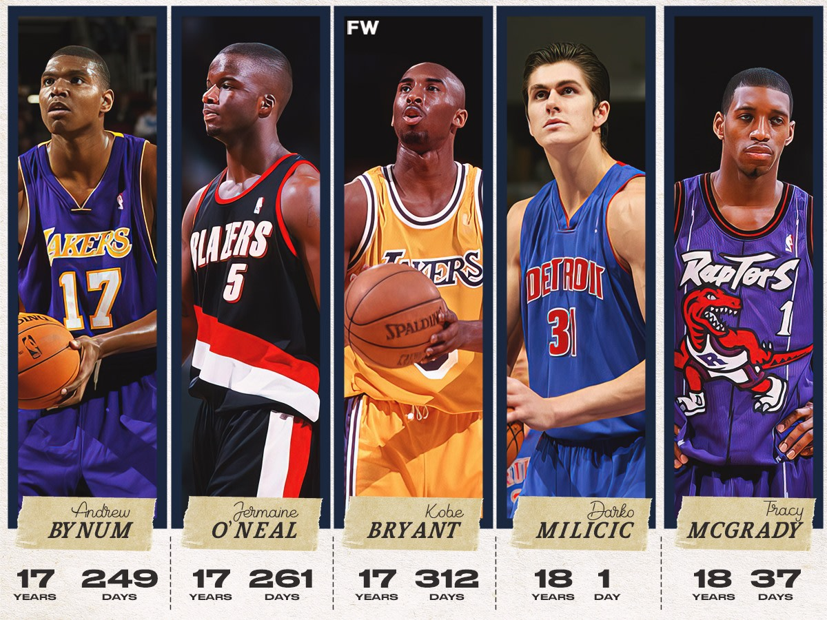 10 Youngest NBA Players Ever Drafted: Andrew Bynum, Jermaine O'Neal, Kobe Bryant Were Rookies As 17-Year Olds