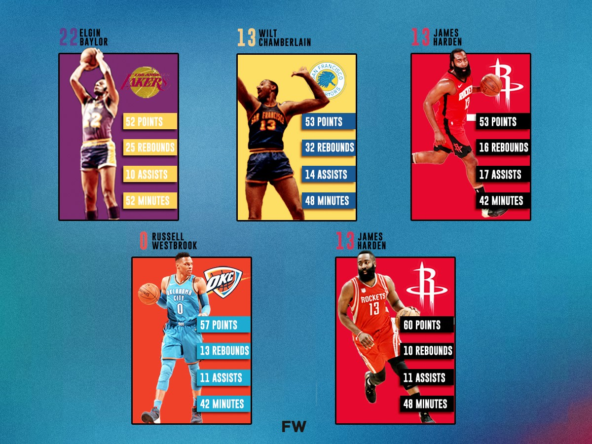 Highest Scoring Triple-Doubles In NBA History: James Harden Is The Best With 60-Point Performance